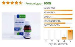 Суспензия и капсулы «азитромицин» (125 и 250 мг) для детей: инструкция по применению с расчетом дозировки