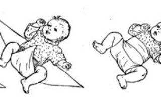 Как правильно запеленать новорожденного ребенка: 3 техники с пошаговой фото-инструкцией, все «за и против» пеленания
