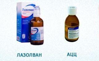 «амбробене» для детей: инструкция по применению сиропа, таблеток и раствора для ингаляций