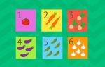 Как быстро и легко научить ребенка составу числа до 10 и 20: «домики» и другие игровые методики