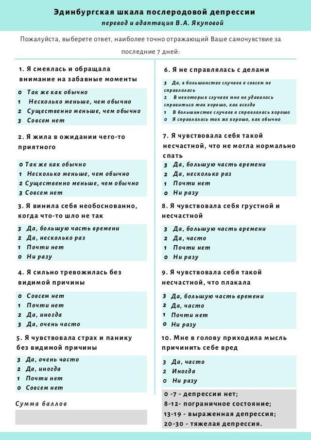 Описание послеродовой депрессии: причины, симптомы, последствия и лечение