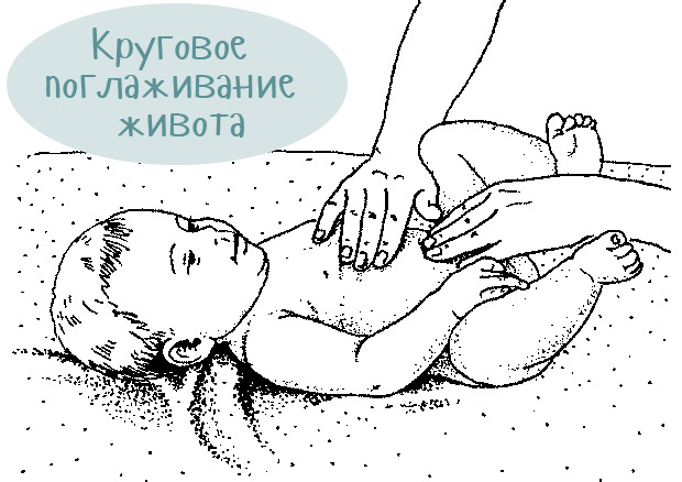 Как вылечить пупочную грыжу у новорожденных: видео-урок массажа и гимнастики с грудным ребенком