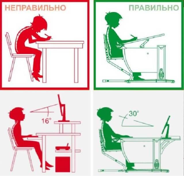 Реклинаторы и другие виды корректоров осанки для детей, их отличия и правила выбора