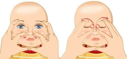 Симптомы дакриоцистита у новорожденных детей, лечение при закупорке и сужении слезного канала