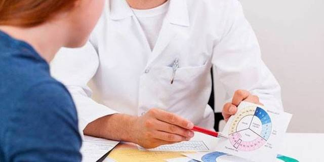 Инструкция по применению антирезусного иммуноглобулина, показания к использованию, лучшие препараты