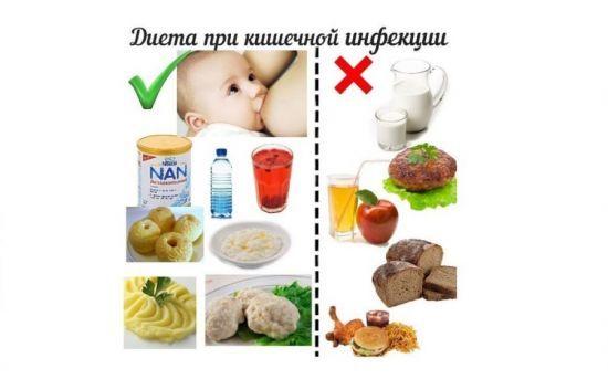 Особенности диеты при ротавирусной инфекции у детей: чем можно кормить малыша?
