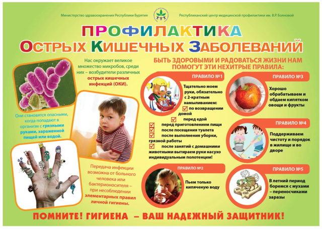 У ребенка рвота, болит голова и живот: причины, сопутствующие симптомы и лечение