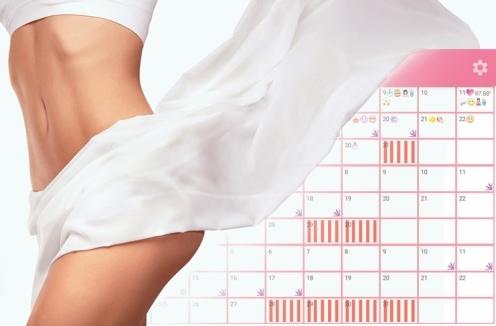 Причины и симптомы сбоя месячных, диагностика и лечение нарушения менструального цикла