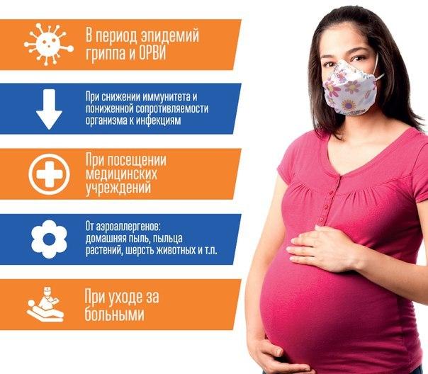 Грипп и беременность: как лечить заболевание в 1, 2 и 3 триместрах, какие могут быть последствия для матери и ребенка?
