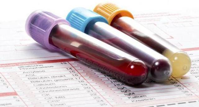 Расшифровка результатов биохимического анализа крови у детей: показатели норм и отклонений в таблице
