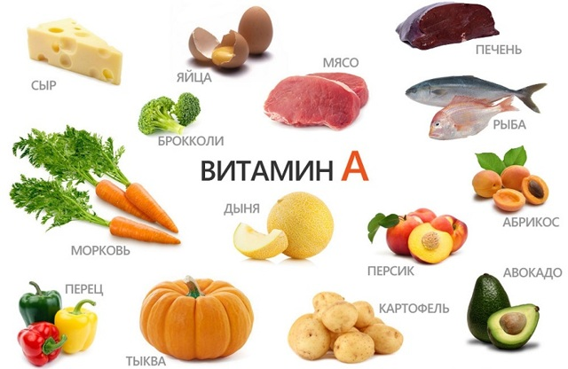 Витамин а и е для детей: свойства, особенности и инструкции по применению капель и капсул