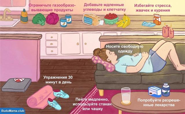 Вздутие живота и боли в кишечнике при беременности: почему появляется метеоризм на ранних и поздних сроках и что делать?