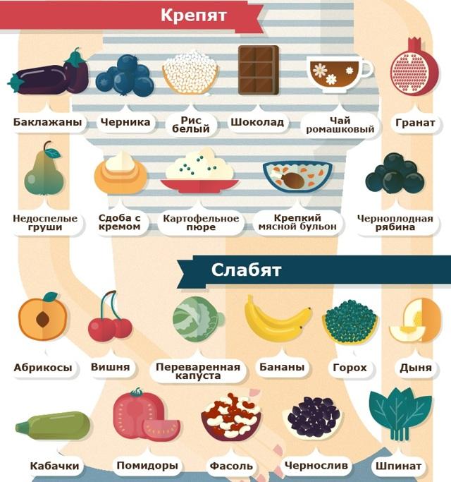 Особенности питания после кесарева сечения: что можно есть в первые дни в роддоме и в последующие недели дома?