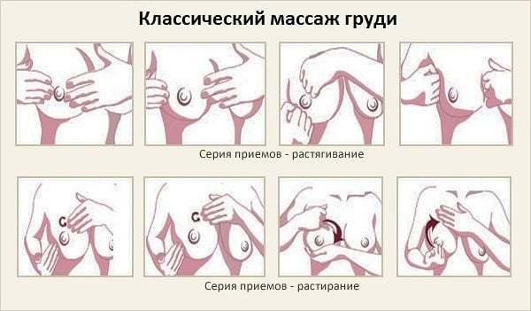 Массаж груди во время грудного вскармливания: для увеличения лактации, перед кормлением и при лактостазе у кормящих