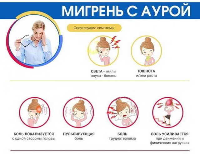 Какие симптомы сопровождают мигрень и как вылечить ребенка от заболевания?